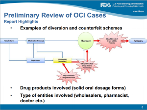 Mckesson Drug with the economost system